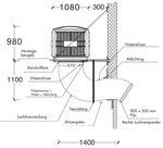 Koelventilator 18000m³/u