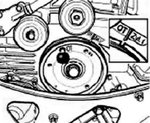 Bgs Technic Tijdafstelgereedschap Porsche 911