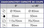 Afkortzaag - diameter 315mm MKS315N