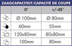 Afkortzaag - diameter 350 mm MKS350, 210kg