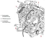Bgs Technic Tijdafstelgereedschap Porsche Cayenne