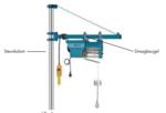 Takel 230V, draadloze afstandsbediening
