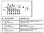 Elektrische tapmachine m2 tot m16 - 915 mm