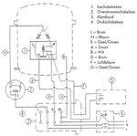 Geluidsarme airbrush compressor 8 bar, 9 liter
