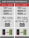 Lithium booster en starthulp drive-9000_